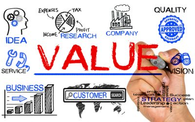 Today's Challenge – Is your export activity providing enough value?